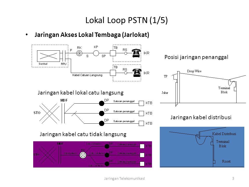 Jaringan Telekomunikasi3 Lokal Loop PSTN (1/5) Jaringan Akses Lokal Tembaga (Jarlokat) Posisi jaringan penanggal Jaringan kabel distribusi Jaringan kabel lokal catu langsung Jaringan kabel catu tidak langsung
