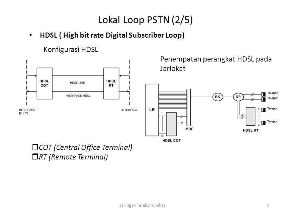 Jaringan Telekomunikasi4 Lokal Loop PSTN (2/5) HDSL ( High bit rate Digital Subscriber Loop) Konfigurasi HDSL Penempatan perangkat HDSL pada Jarlokat  COT (Central Office Terminal)  RT (Remote Terminal)