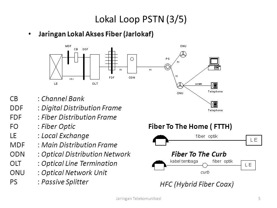 Jaringan Telekomunikasi5 Lokal Loop PSTN (3/5) Jaringan Lokal Akses Fiber (Jarlokaf) CB: Channel Bank DDF: Digital Distribution Frame FDF: Fiber Distribution Frame FO: Fiber Optic LE: Local Exchange MDF: Main Distribution Frame ODN: Optical Distribution Network OLT: Optical Line Termination ONU: Optical Network Unit PS: Passive Splitter Fiber To The Home ( FTTH) Fiber To The Curb HFC (Hybrid Fiber Coax)