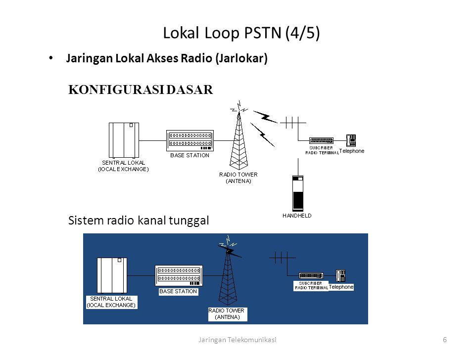 Jaringan Telekomunikasi6 Lokal Loop PSTN (4/5) Jaringan Lokal Akses Radio (Jarlokar) KONFIGURASI DASAR Sistem radio kanal tunggal