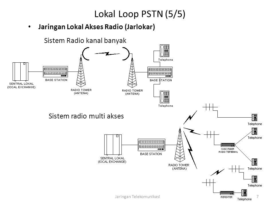 Jaringan Telekomunikasi7 Lokal Loop PSTN (5/5) Jaringan Lokal Akses Radio (Jarlokar) Sistem Radio kanal banyak Sistem radio multi akses