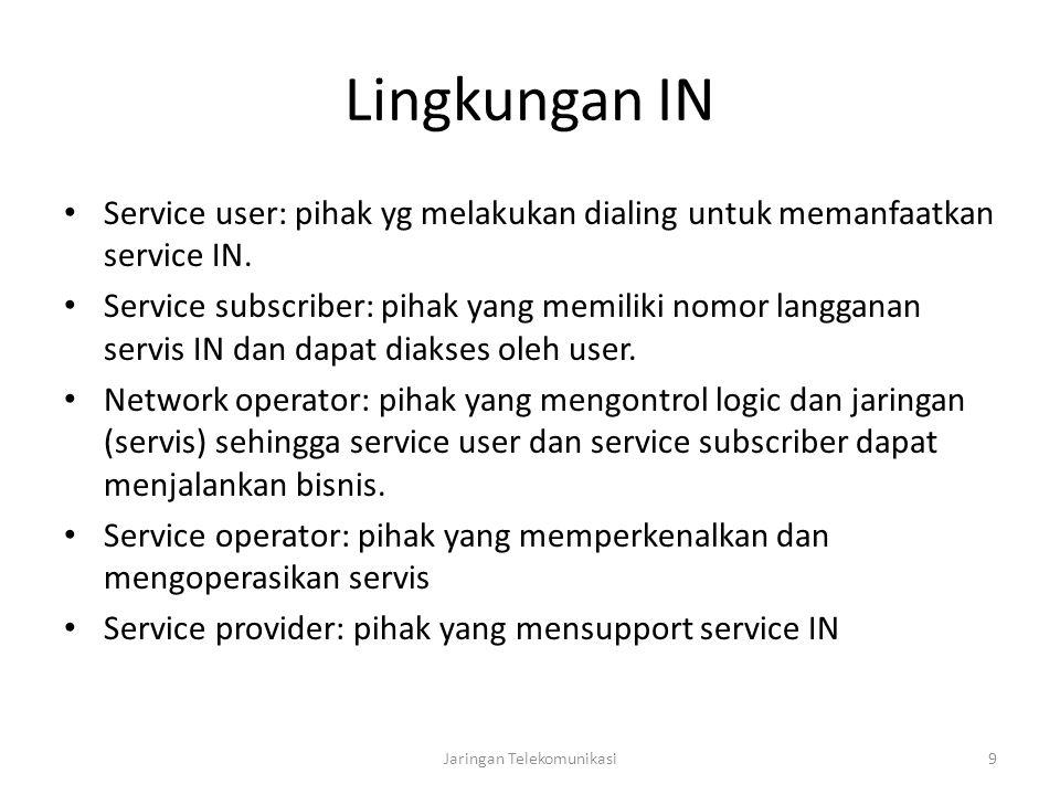 Jaringan Telekomunikasi9 Lingkungan IN Service user: pihak yg melakukan dialing untuk memanfaatkan service IN.
