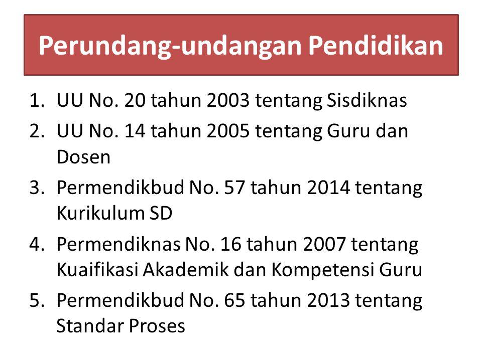 Perundang-undangan Pendidikan 1.UU No.20 tahun 2003 tentang Sisdiknas 2.UU No.