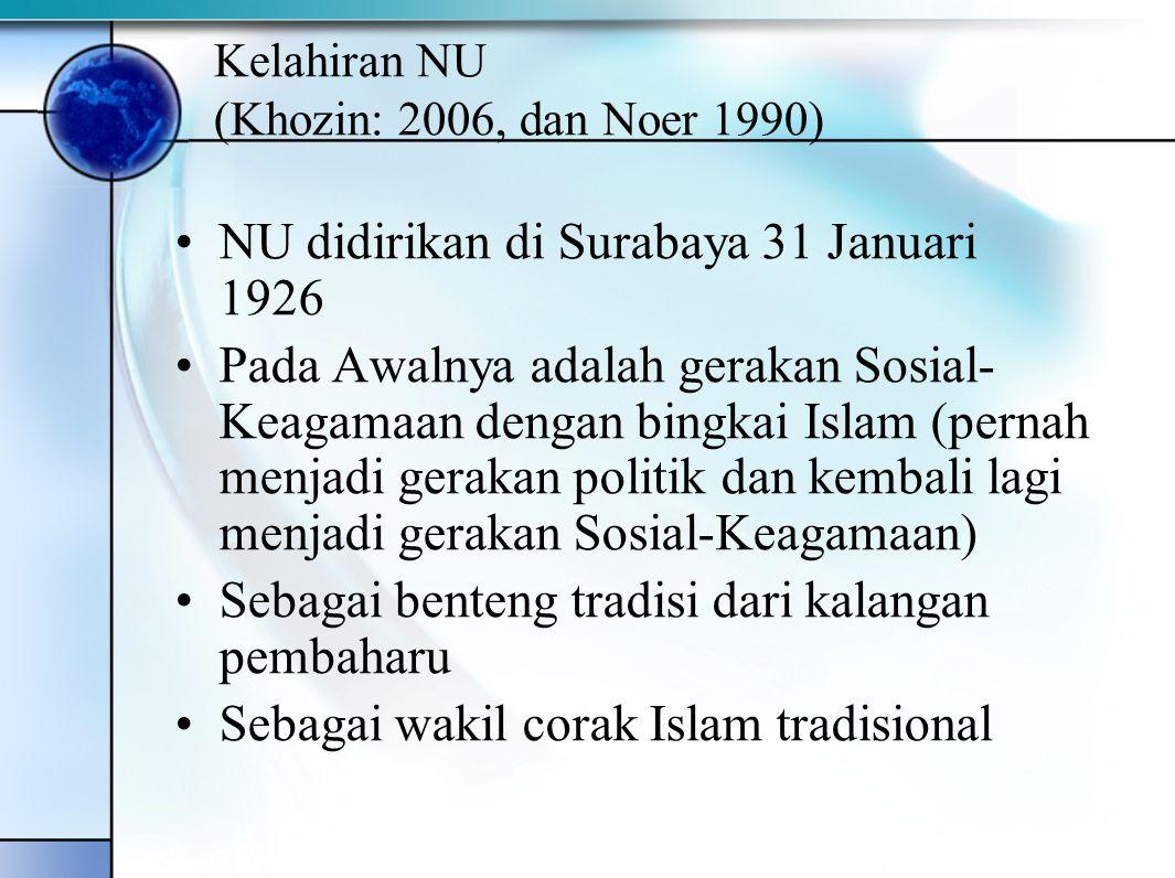Latar Belakang NU (Haidar, 1994) 1.Motif Keagamaan (Jihad Fi Sabilillah) 2.Pengembangan Pemikiran Keagamaan 3.Pengembangan Masyarakat dengan kegiatan