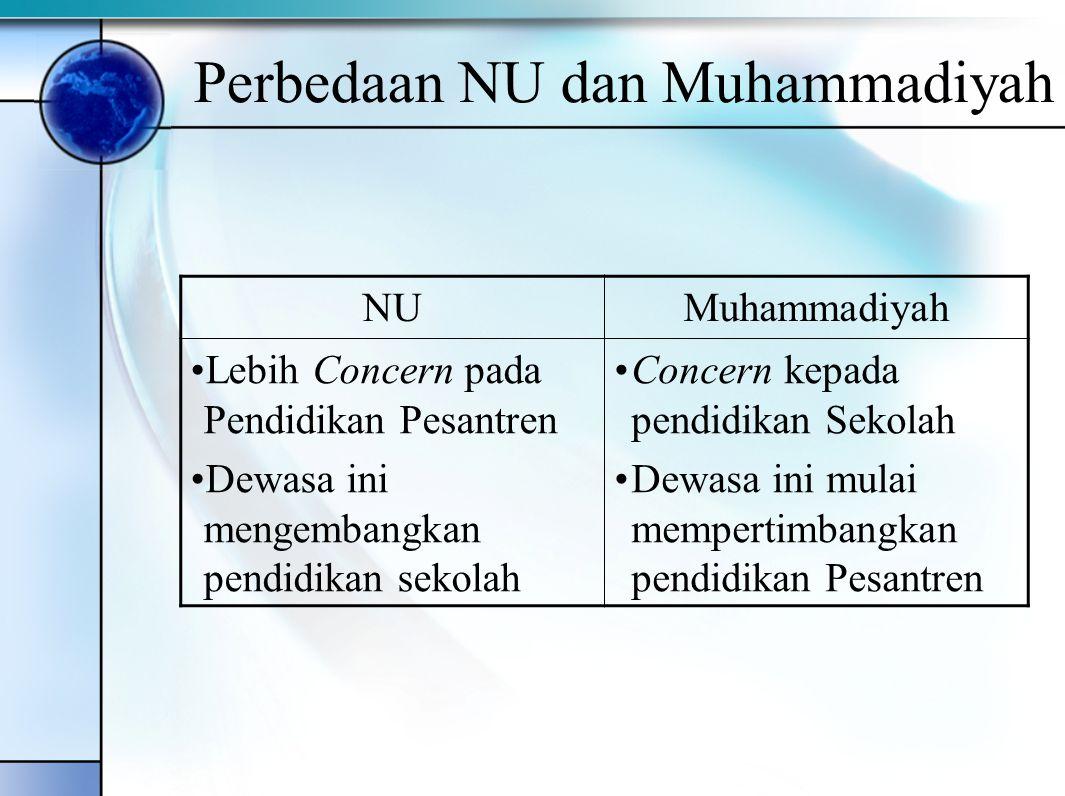 Sumbangan NU untuk Pesantren Menjaga Kelangsungan Pesantren dan segala tradisinya Komitmen NU untuk mengembangkan Faham Ahlusunah wal jama'ah mengharu
