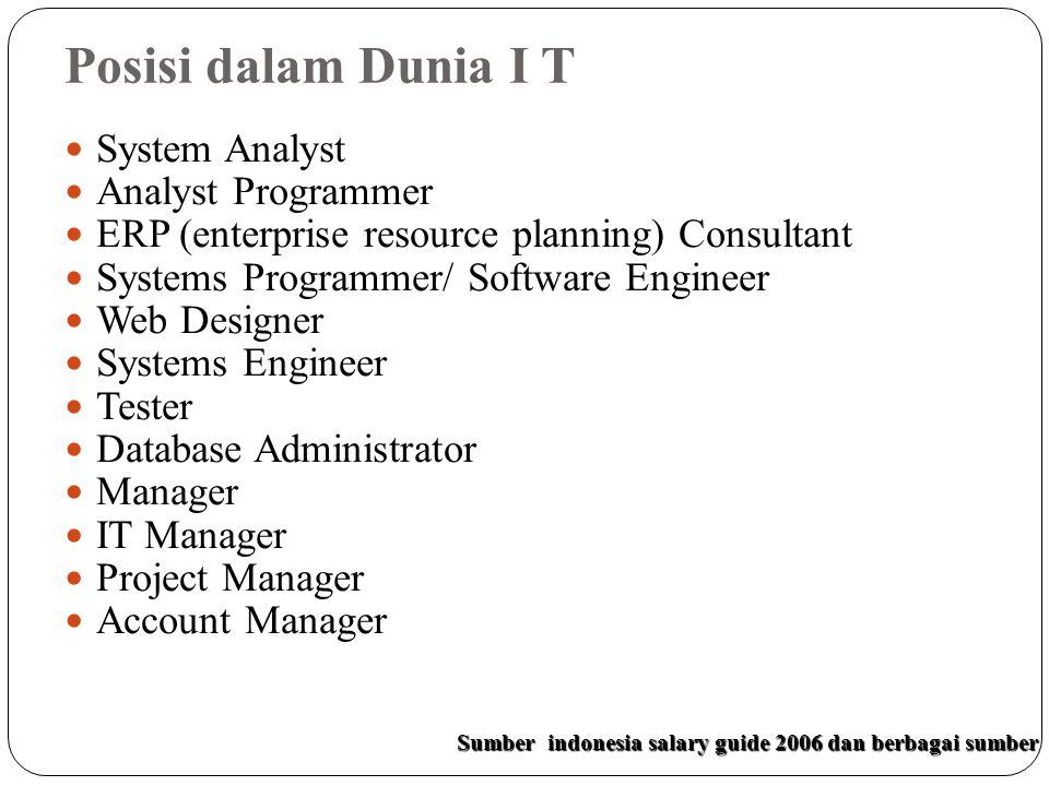Posisi dalam Dunia I T Helpdesk Analyst IT Executive IT Administrator Network Administrator Security Network Analyst Database Administrator Network Support Engineer Business Development Manager IT Manager Project Manager
