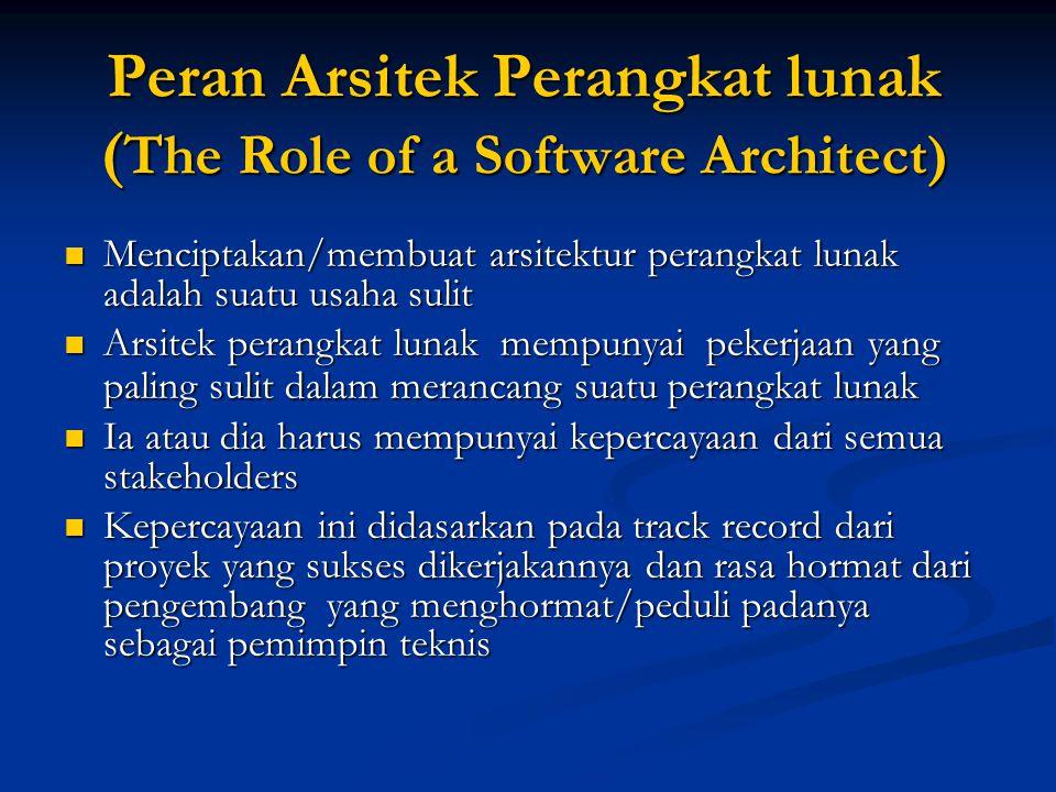 Peran Arsitek Perangkat lunak ( The Role of a Software Architect) Menciptakan/membuat arsitektur perangkat lunak adalah suatu usaha sulit Menciptakan/