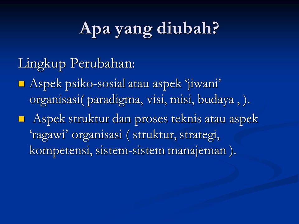 Apa yang diubah? Lingkup Perubahan : Aspek psiko-sosial atau aspek 'jiwani' organisasi( paradigma, visi, misi, budaya, ). Aspek psiko-sosial atau aspe