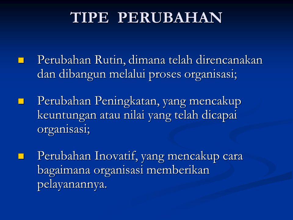 TIPE PERUBAHAN Perubahan Rutin, dimana telah direncanakan dan dibangun melalui proses organisasi; Perubahan Rutin, dimana telah direncanakan dan diban