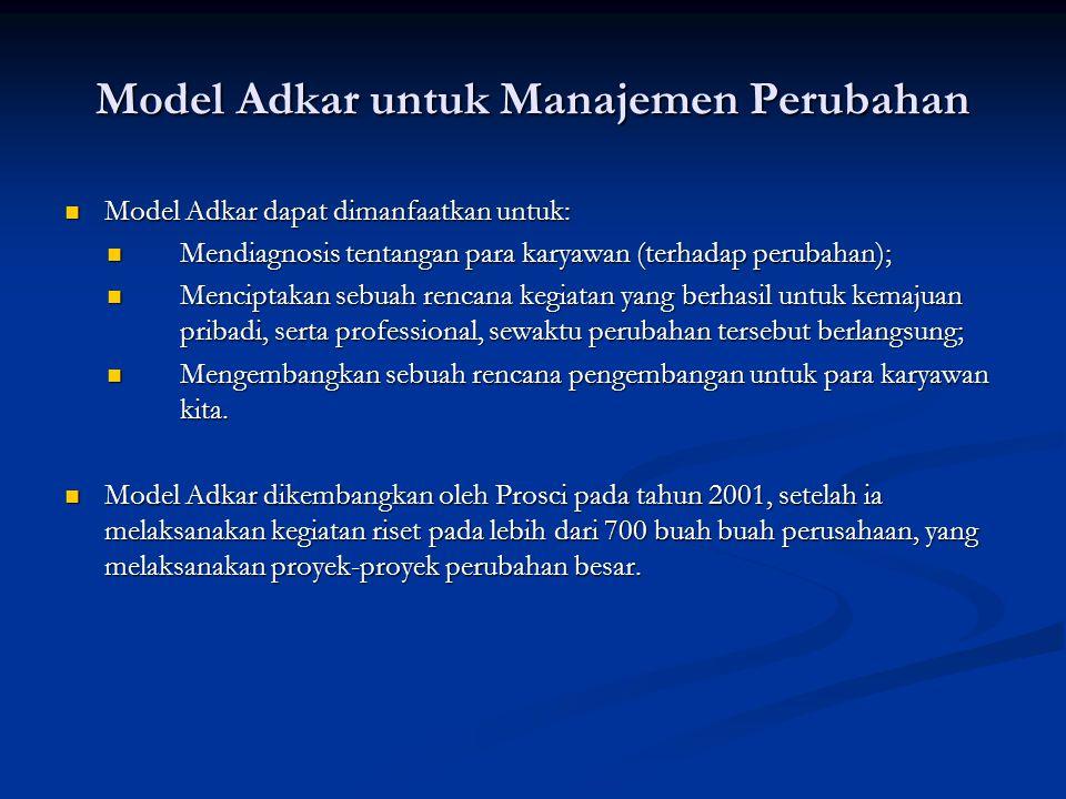 Model Adkar untuk Manajemen Perubahan Model Adkar dapat dimanfaatkan untuk: Model Adkar dapat dimanfaatkan untuk: Mendiagnosis tentangan para karyawan