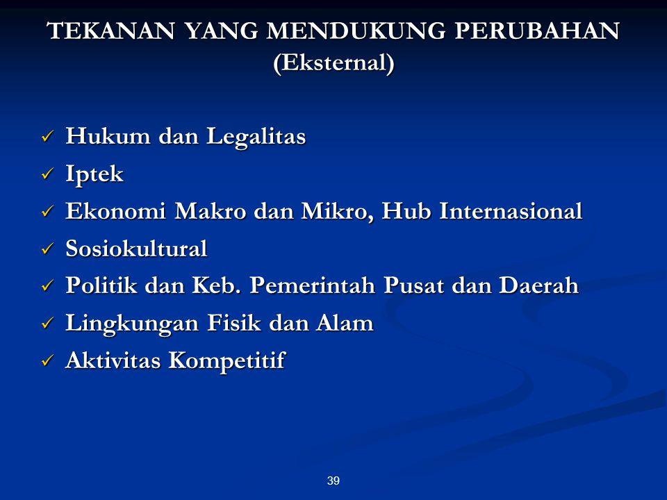39 TEKANAN YANG MENDUKUNG PERUBAHAN (Eksternal) Hukum dan Legalitas Hukum dan Legalitas Iptek Iptek Ekonomi Makro dan Mikro, Hub Internasional Ekonomi