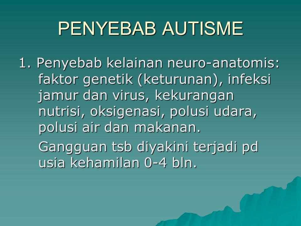 PENYEBAB AUTISME 1. Penyebab kelainan neuro-anatomis: faktor genetik (keturunan), infeksi jamur dan virus, kekurangan nutrisi, oksigenasi, polusi udar