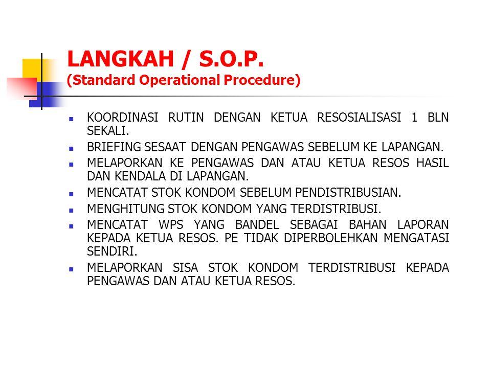 LANGKAH / S.O.P.
