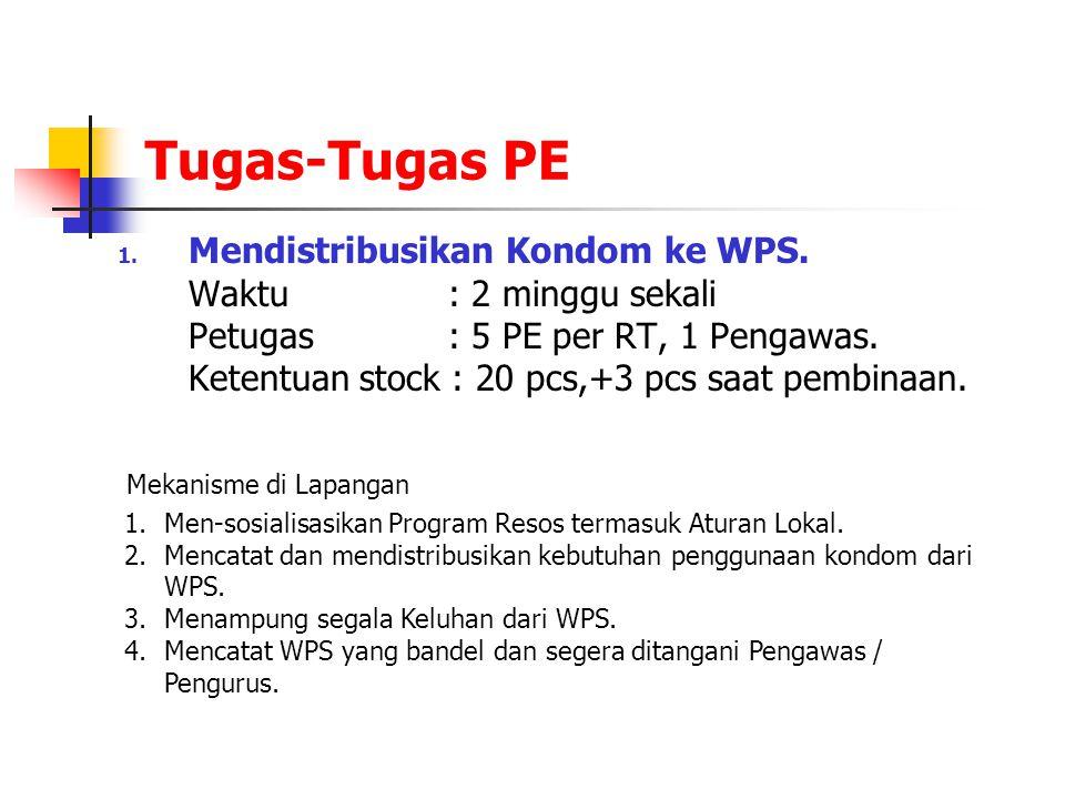 Tugas-Tugas PE 1. Mendistribusikan Kondom ke WPS. Waktu : 2 minggu sekali Petugas : 5 PE per RT, 1 Pengawas. Ketentuan stock : 20 pcs,+3 pcs saat pemb