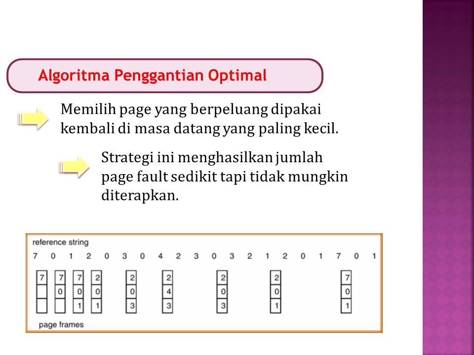 Algoritma Penggantian Optimal Memilih page yang berpeluang dipakai kembali di masa datang yang paling kecil. Strategi ini menghasilkan jumlah page fau