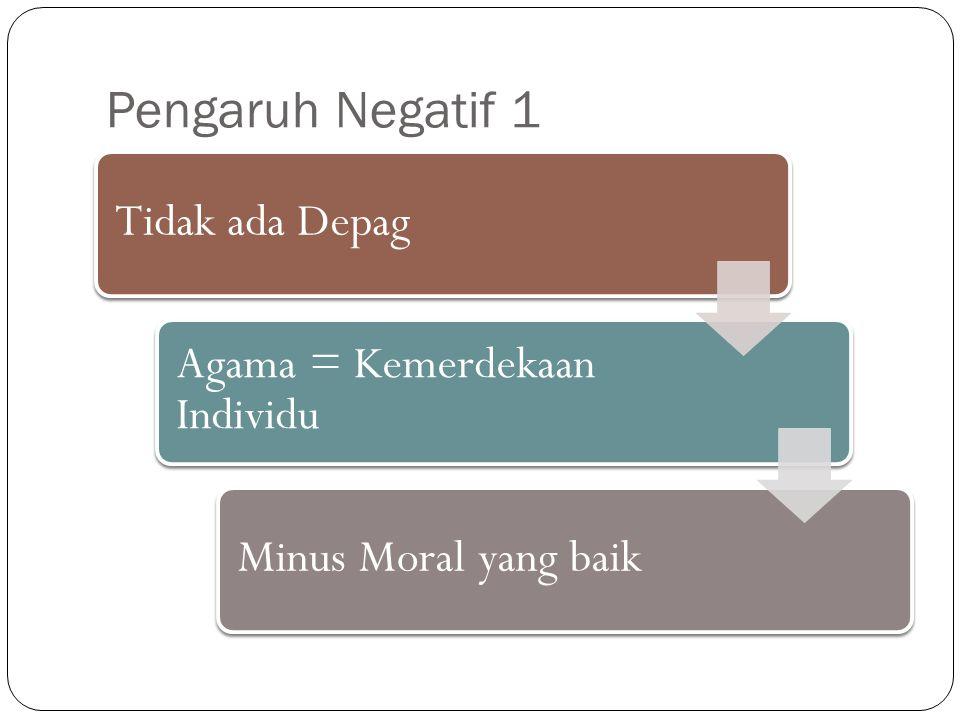 Pengaruh Negatif 1 Tidak ada Depag Agama = Kemerdekaan Individu Minus Moral yang baik