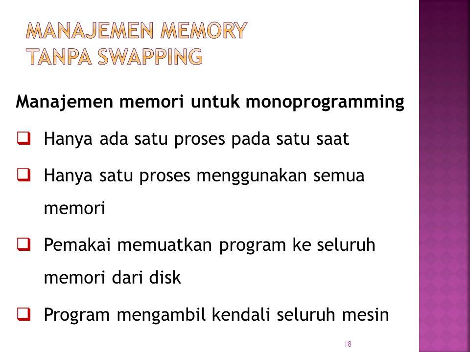 18 Manajemen memori untuk monoprogramming  Hanya ada satu proses pada satu saat  Hanya satu proses menggunakan semua memori  Pemakai memuatkan prog
