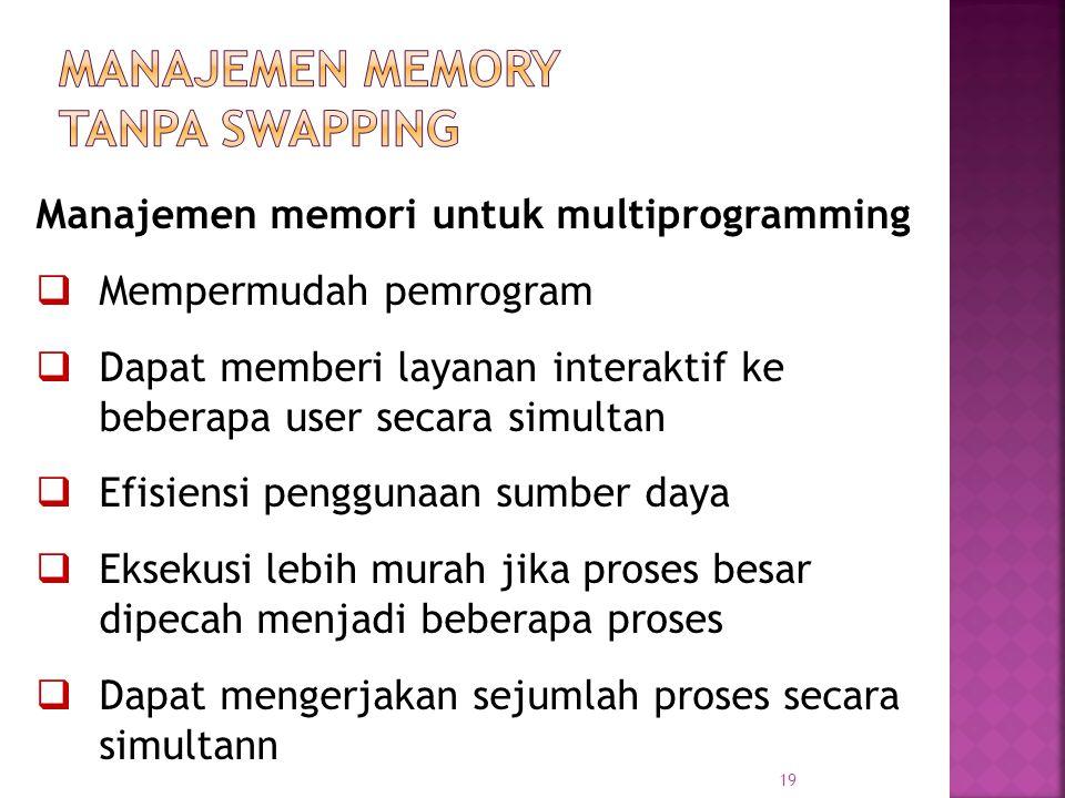 19 Manajemen memori untuk multiprogramming  Mempermudah pemrogram  Dapat memberi layanan interaktif ke beberapa user secara simultan  Efisiensi pen