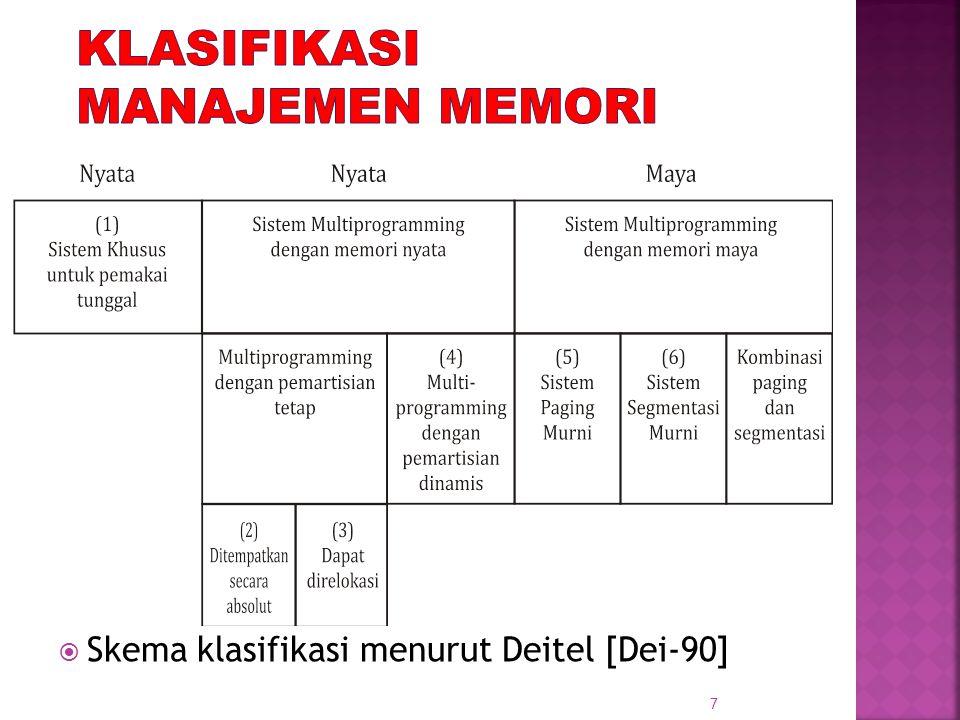 7  Skema klasifikasi menurut Deitel [Dei-90]
