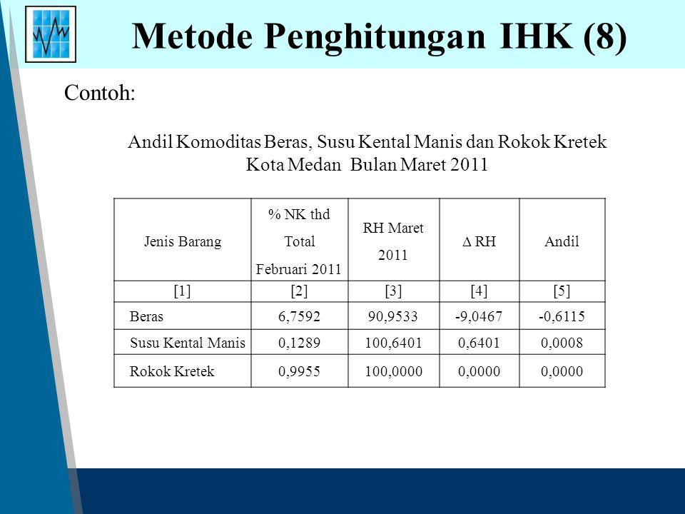 Contoh: Metode Penghitungan IHK (8) Jenis Barang % NK thd Total Februari 2011 RH Maret 2011  RH Andil [1][2][3][4][5] Beras6,759290,9533-9,0467-0,611