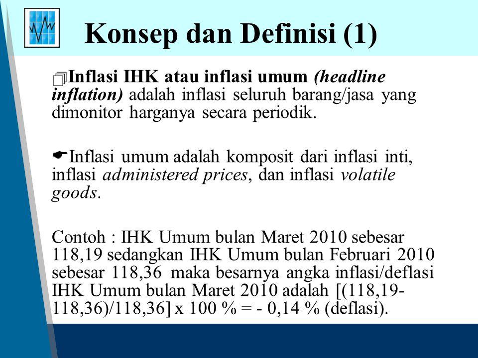 Konsep dan Definisi (1)  Inflasi IHK atau inflasi umum (headline inflation) adalah inflasi seluruh barang/jasa yang dimonitor harganya secara periodi