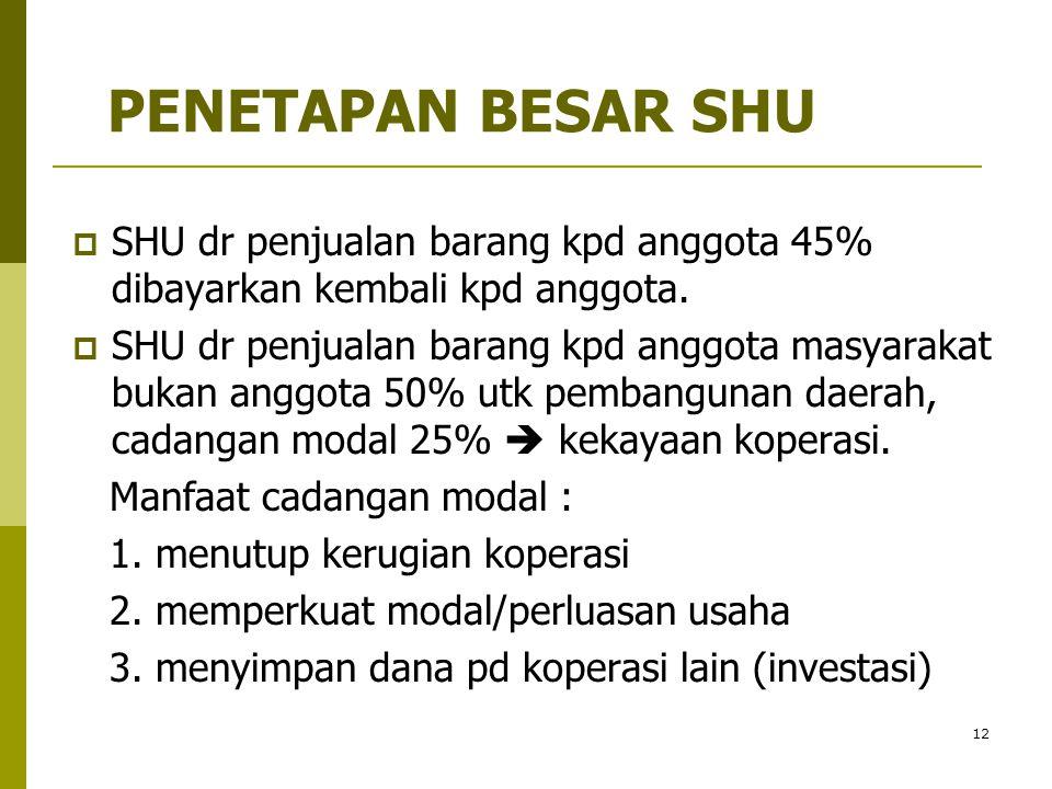 12 PENETAPAN BESAR SHU  SHU dr penjualan barang kpd anggota 45% dibayarkan kembali kpd anggota.  SHU dr penjualan barang kpd anggota masyarakat buka
