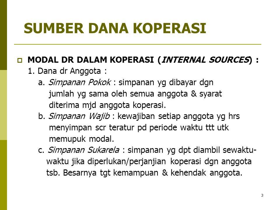 3 SUMBER DANA KOPERASI  MODAL DR DALAM KOPERASI (INTERNAL SOURCES) : 1. Dana dr Anggota : a. Simpanan Pokok : simpanan yg dibayar dgn jumlah yg sama