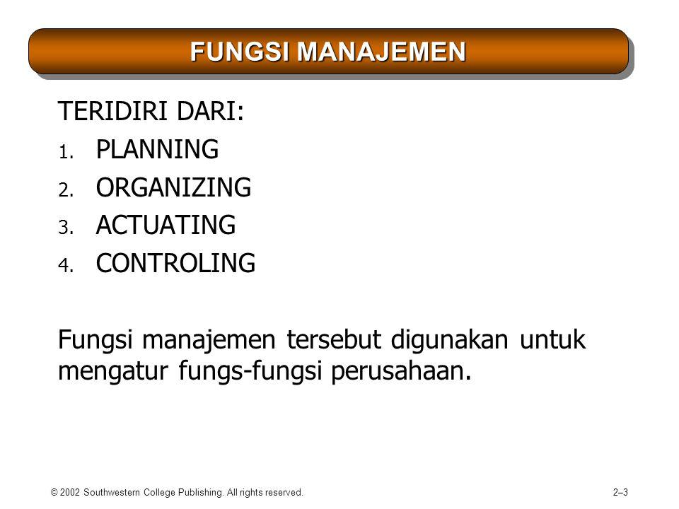 FUNGSI MANAJEMEN TERIDIRI DARI: 1.PLANNING 2. ORGANIZING 3.