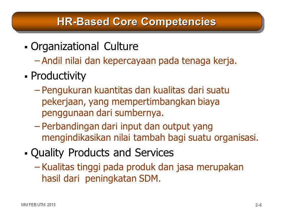 MM FEB UTM 2013 2–62–6 HR-Based Core Competencies  Organizational Culture –Andil nilai dan kepercayaan pada tenaga kerja.