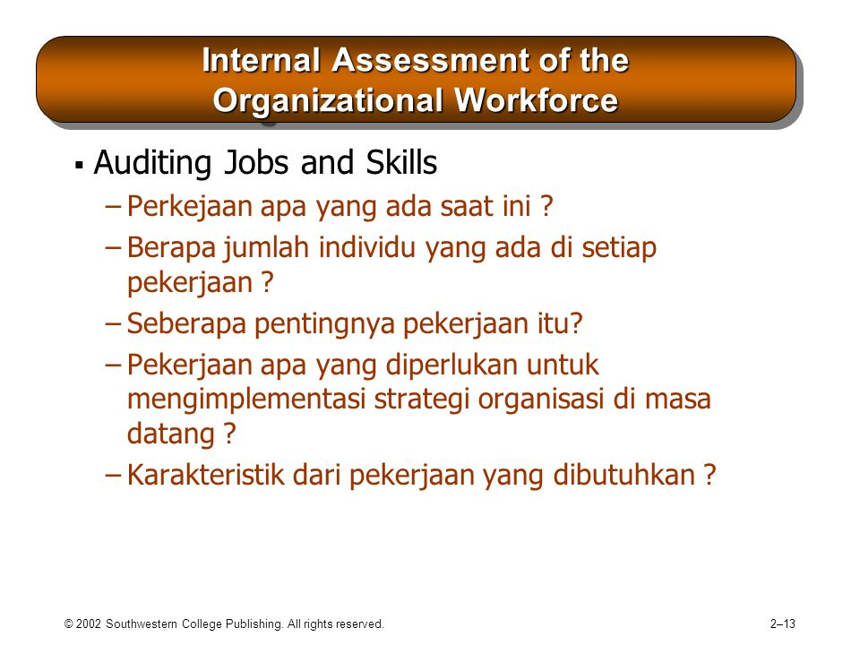© 2002 Southwestern College Publishing. All rights reserved. 2–13 Internal Assessment of the Organizational Workforce  Auditing Jobs and Skills –Perk