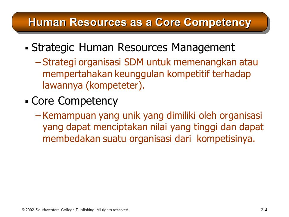 © 2002 Southwestern College Publishing. All rights reserved. 2–42–4 Human Resources as a Core Competency  Strategic Human Resources Management –Strat