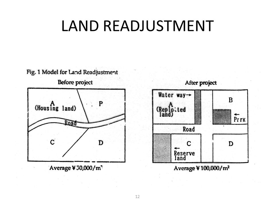 12 LAND READJUSTMENT