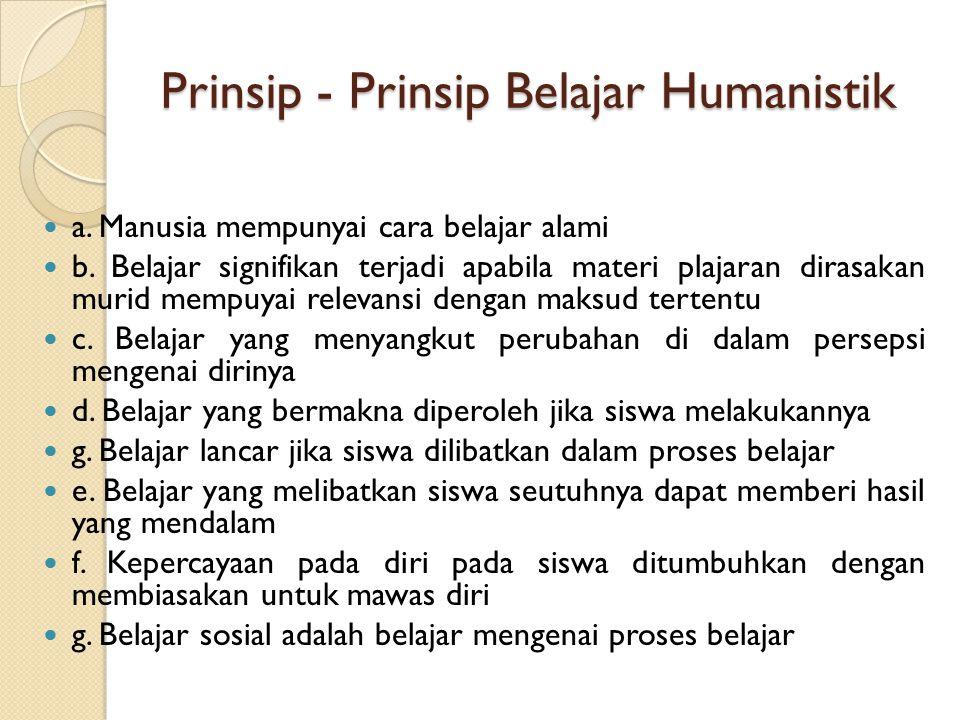 Prinsip - Prinsip Belajar Humanistik a. Manusia mempunyai cara belajar alami b. Belajar signifikan terjadi apabila materi plajaran dirasakan murid mem