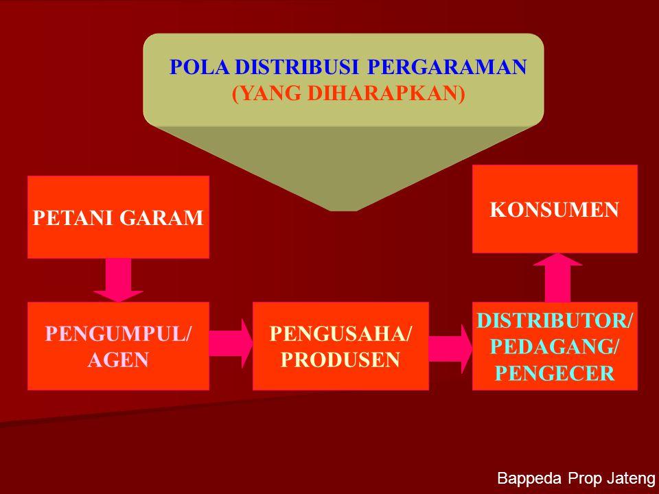 PETANI GARAM PENGUMPUL/ AGEN PENGUSAHA/ PRODUSEN DISTRIBUTOR/ PEDAGANG/ PENGECER KONSUMEN POLA DISTRIBUSI PERGARAMAN (YANG DIHARAPKAN) Bappeda Prop Ja