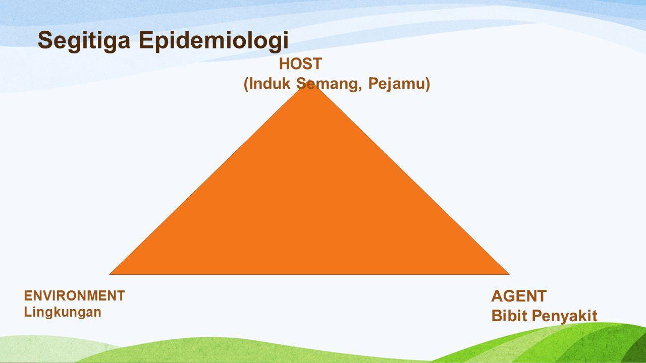 Konsep Sakit : John Gordon - Segitiga Epidemiologi (Multiple Causation of Disease) 1.Host (Penjamu)2.Environment (Lingkungan)3.Agent (Bibit Penyakit)