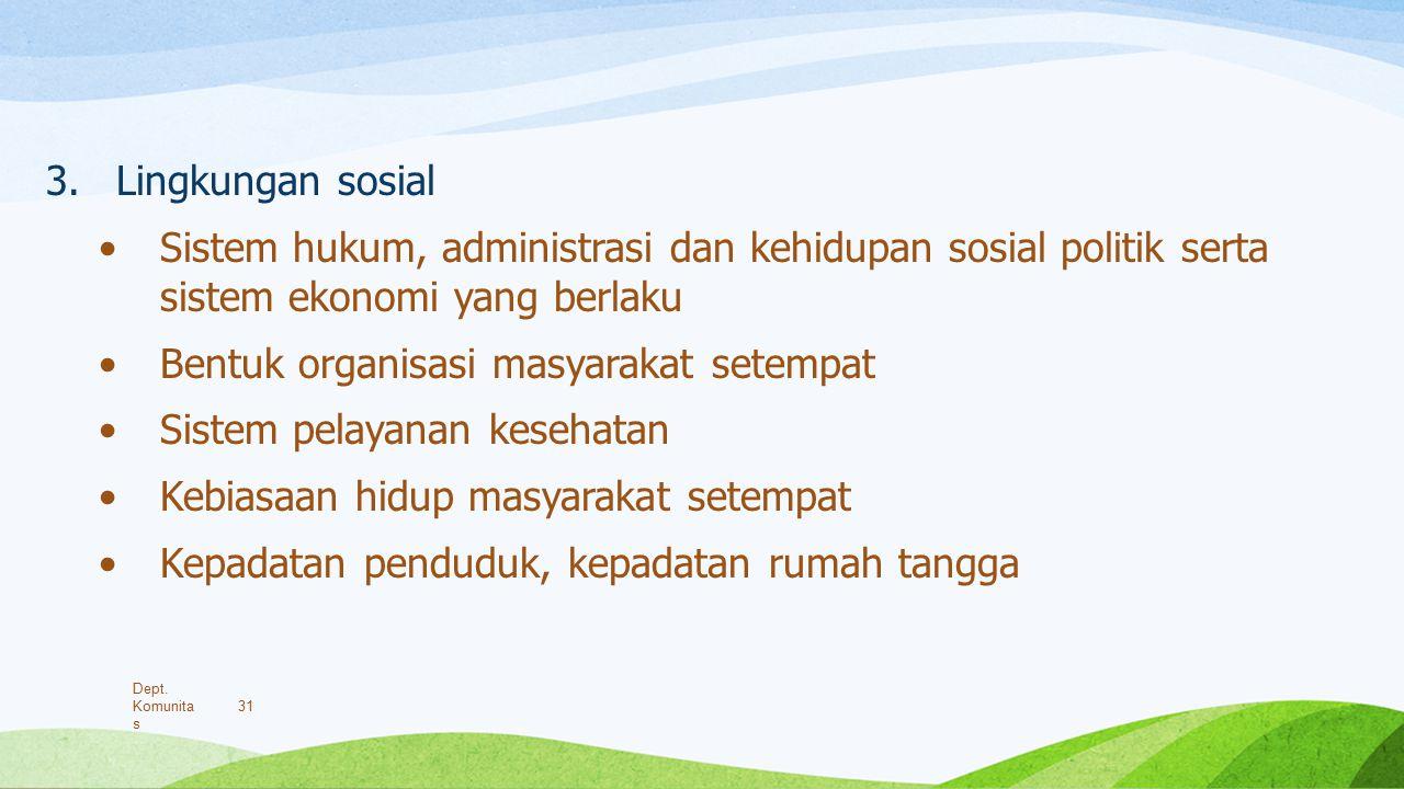 2.Lingkungan fisik (termasuk kimia dan radiasi), meliputi: Udara, keadaan cuaca, geografis dan geologis Air, baik sebagai sumber kehidupan maupun sebagai bentuk pencemaran air Unsur kimiawi lainnya; pencemaran udara, tanah dan air, radiasi