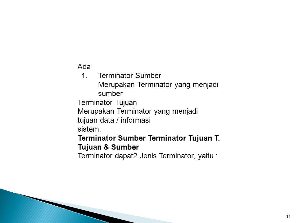 11 Ada 1.Terminator Sumber Merupakan Terminator yang menjadi sumber Terminator Tujuan Merupakan Terminator yang menjadi tujuan data / informasi sistem