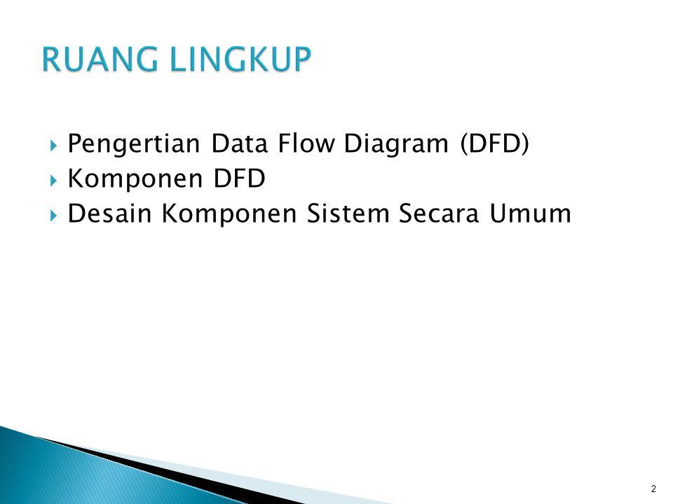  DFD merupakan salah satu komponen dalam serangkaian pembuatan perancangan sebuah sistem komputerisasi.