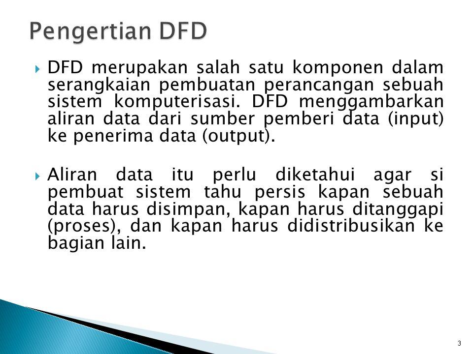 Komponen-komponen DFD terdiri atas : Gambar 1. Komponen-komponen DFD 4