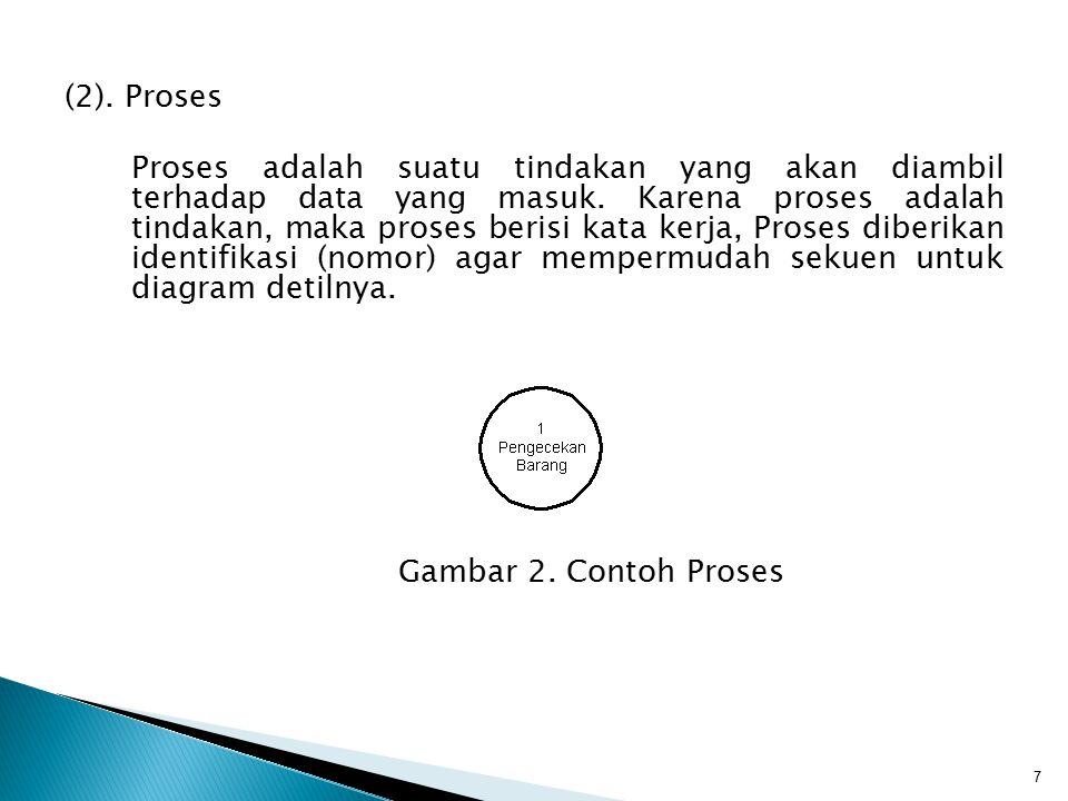 (2). Proses Proses adalah suatu tindakan yang akan diambil terhadap data yang masuk. Karena proses adalah tindakan, maka proses berisi kata kerja, Pro