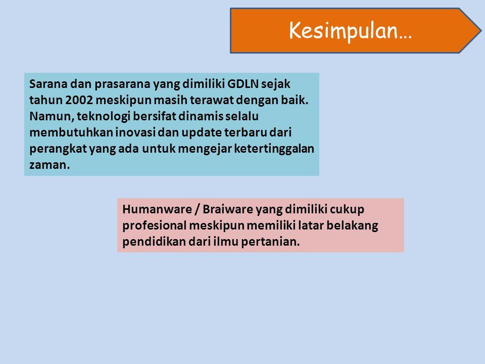 Sarana dan prasarana yang dimiliki GDLN sejak tahun 2002 meskipun masih terawat dengan baik.