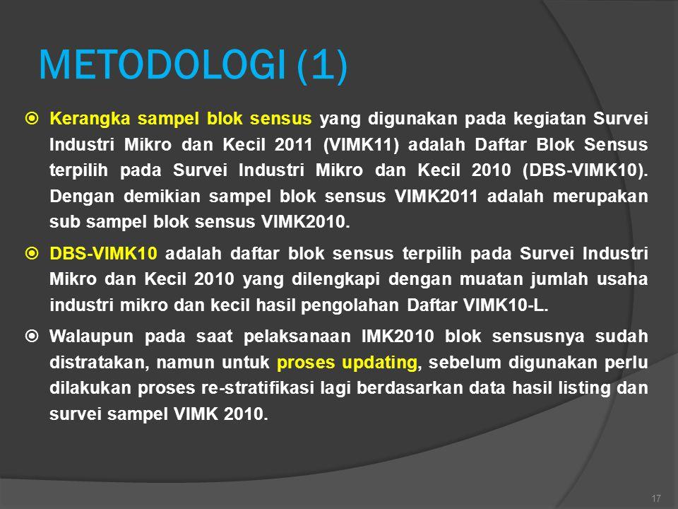 METODOLOGI (1)  Kerangka sampel blok sensus yang digunakan pada kegiatan Survei Industri Mikro dan Kecil 2011 (VIMK11) adalah Daftar Blok Sensus terp