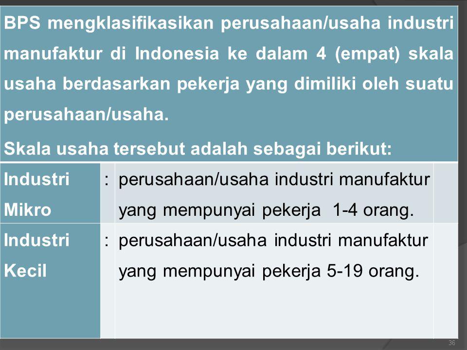 BPS mengklasifikasikan perusahaan/usaha industri manufaktur di Indonesia ke dalam 4 (empat) skala usaha berdasarkan pekerja yang dimiliki oleh suatu p