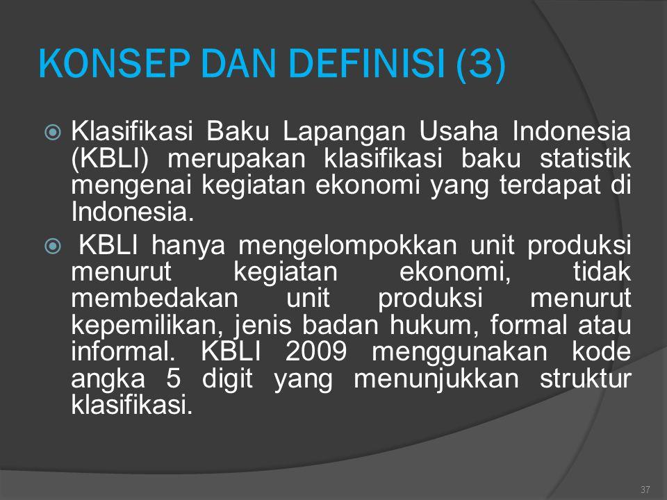 KONSEP DAN DEFINISI (3)  Klasifikasi Baku Lapangan Usaha Indonesia (KBLI) merupakan klasifikasi baku statistik mengenai kegiatan ekonomi yang terdapa