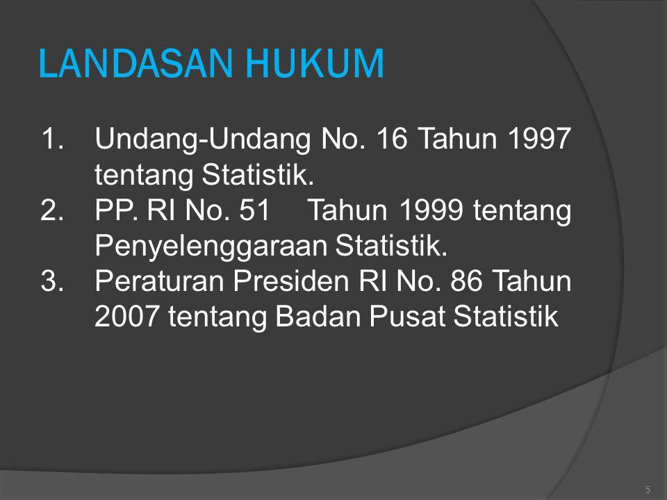 LANDASAN HUKUM 1.Undang-Undang No. 16 Tahun 1997 tentang Statistik. 2.PP. RI No. 51 Tahun 1999 tentang Penyelenggaraan Statistik. 3.Peraturan Presiden