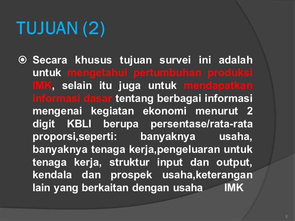 RUANG LINGKUP DAN CAKUPAN  Survei ini dilaksanakan di beberapa kabupaten/kota daerah potensi seluruh provinsi di Indonesia dengan jumlah blok sensus terpilih sebanyak 2.683 blok sensus.