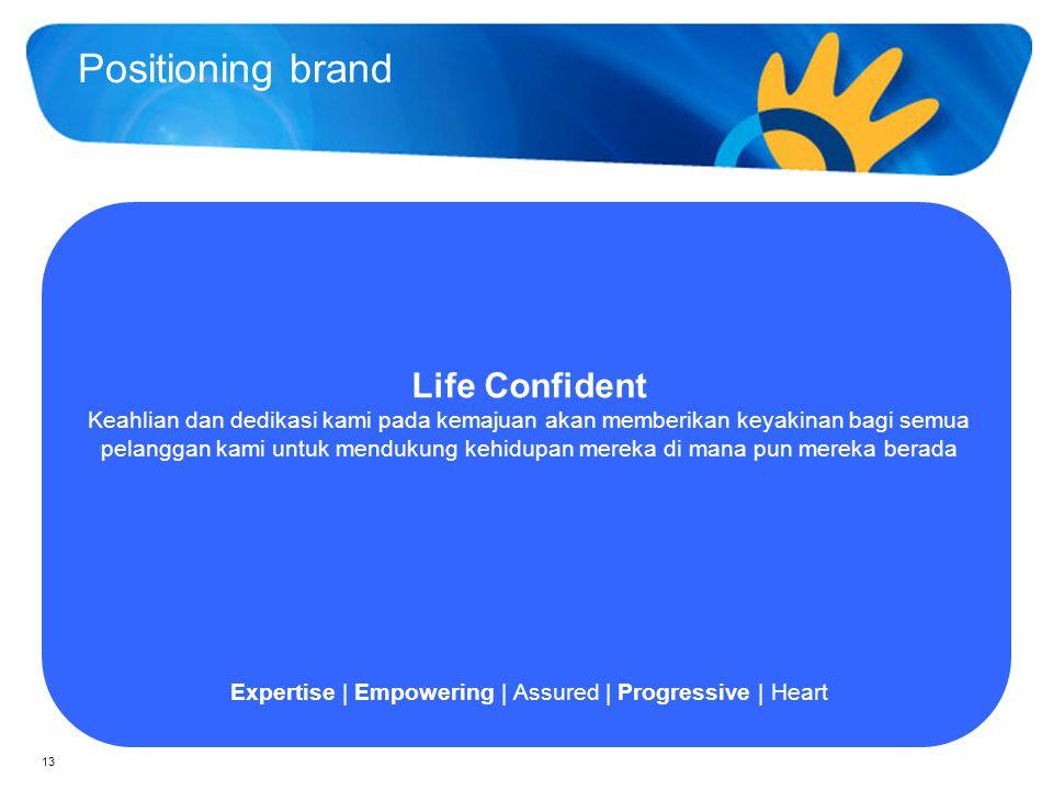 Brandmark / logo Master Signaling change