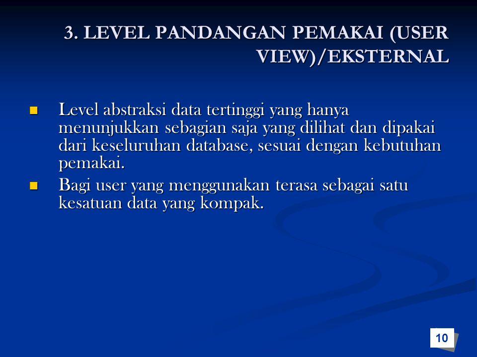 3. LEVEL PANDANGAN PEMAKAI (USER VIEW)/EKSTERNAL Level abstraksi data tertinggi yang hanya menunjukkan sebagian saja yang dilihat dan dipakai dari kes