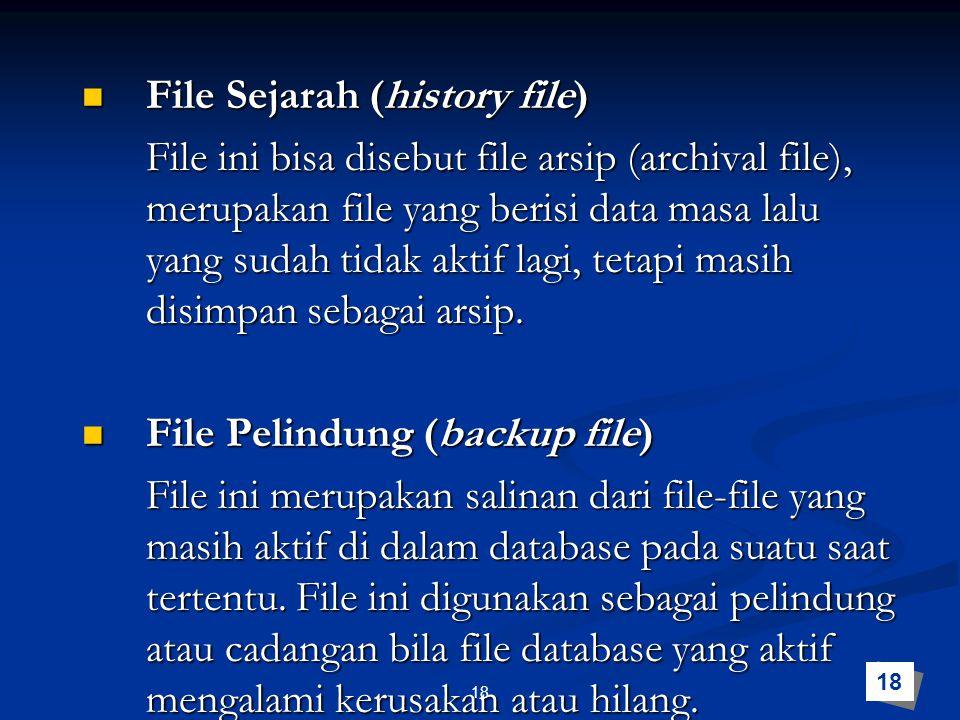 File Sejarah (history file) File Sejarah (history file) File ini bisa disebut file arsip (archival file), merupakan file yang berisi data masa lalu ya