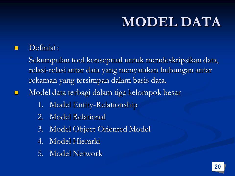 MODEL DATA Definisi : Definisi : Sekumpulan tool konseptual untuk mendeskripsikan data, relasi-relasi antar data yang menyatakan hubungan antar rekama